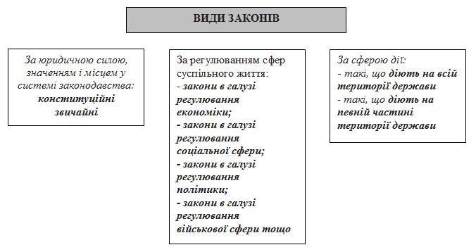 Основні ознаки процесу тлумачення правових норм